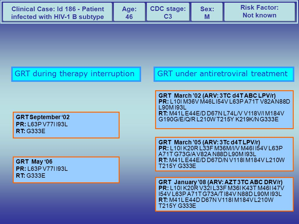Clinical Case: Id 186 - Patient infected with HIV-1 B subtype