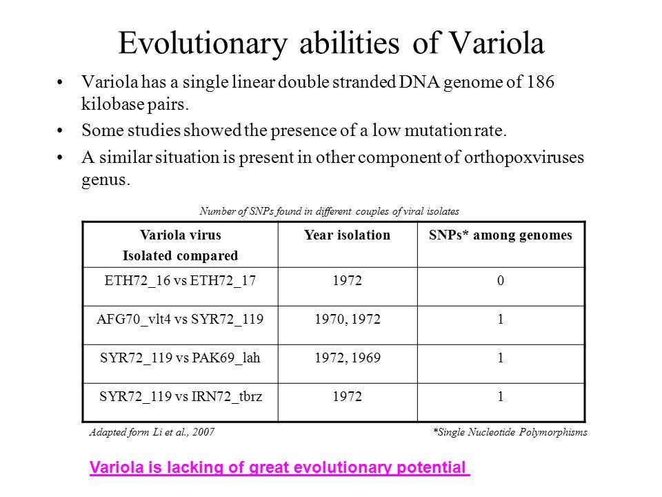 Evolutionary abilities of Variola