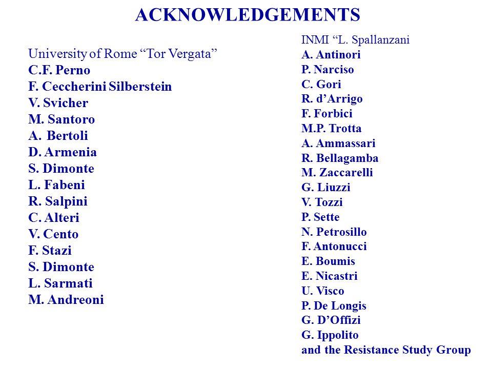 ACKNOWLEDGEMENTS University of Rome Tor Vergata C.F. Perno