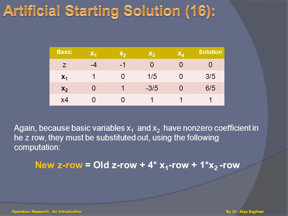Artificial Starting Solution (16):
