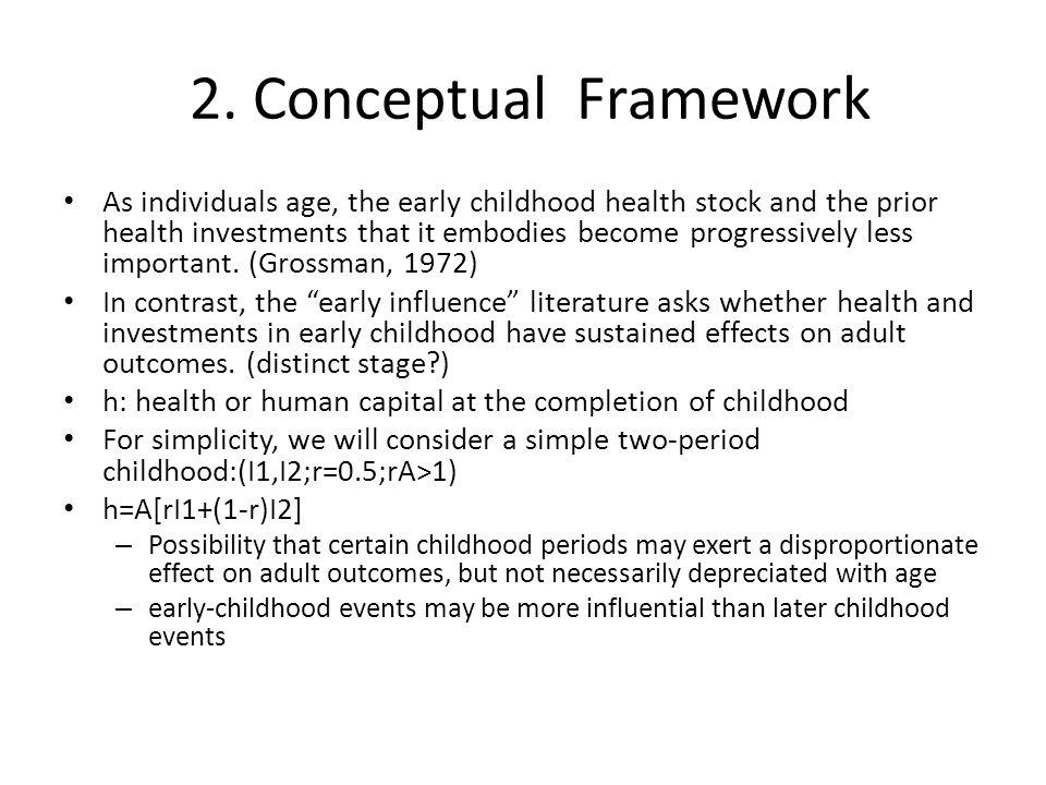 2. Conceptual Framework