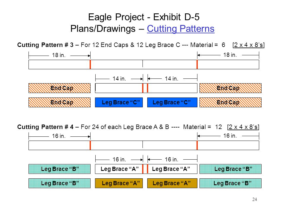 Eagle Project - Exhibit D-5 Plans/Drawings – Cutting Patterns