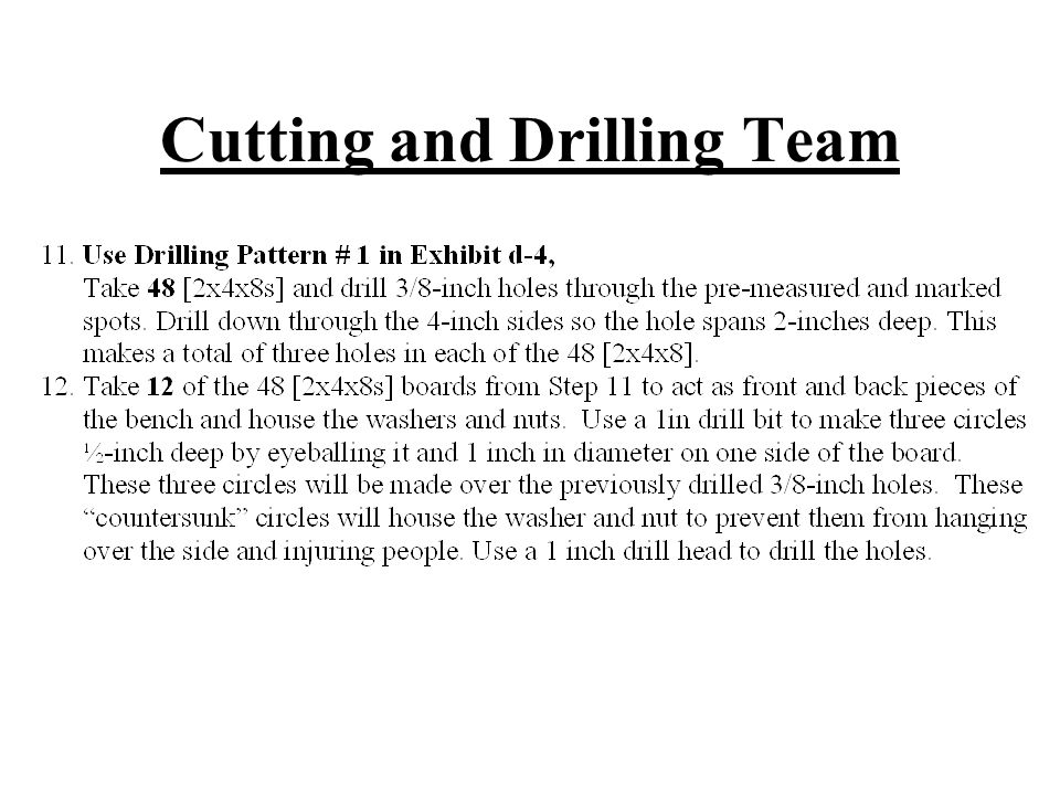 Cutting and Drilling Team