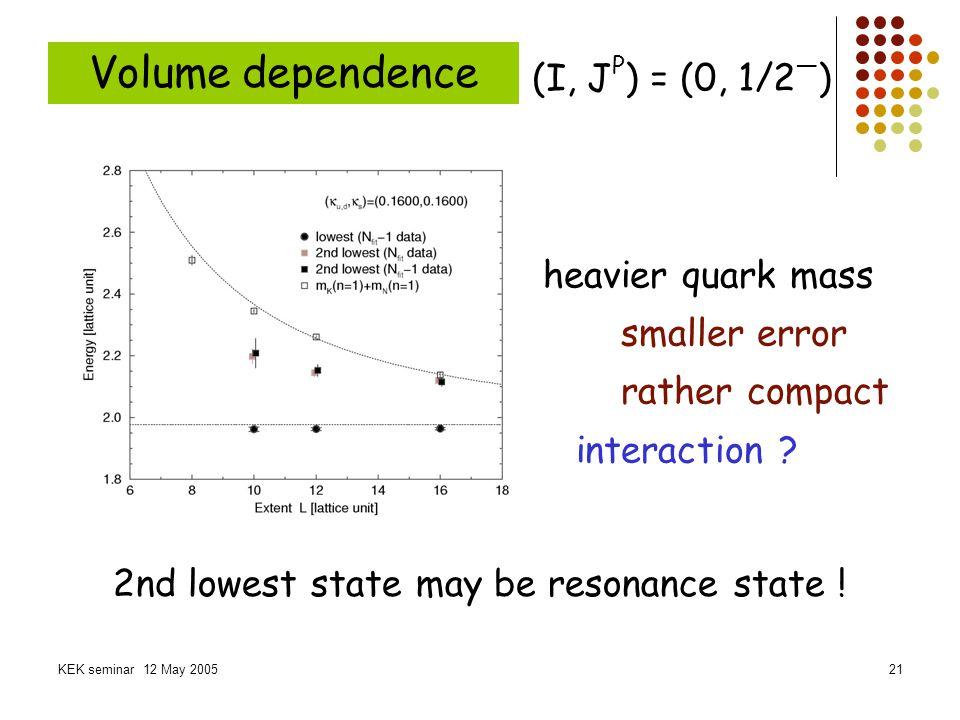 Volume dependence (I, JP) = (0, 1/2—) heavier quark mass smaller error
