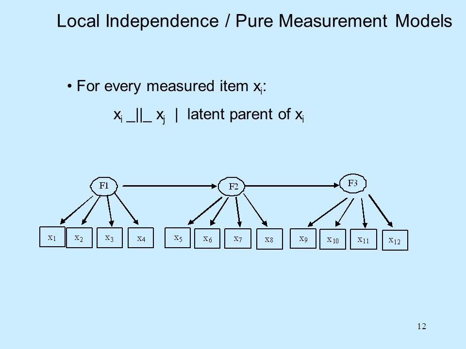 Local Independence / Pure Measurement Models