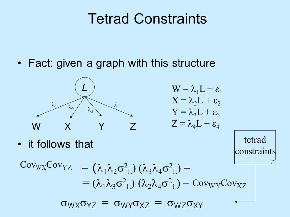 Tetrad Constraints Fact: given a graph with this structure