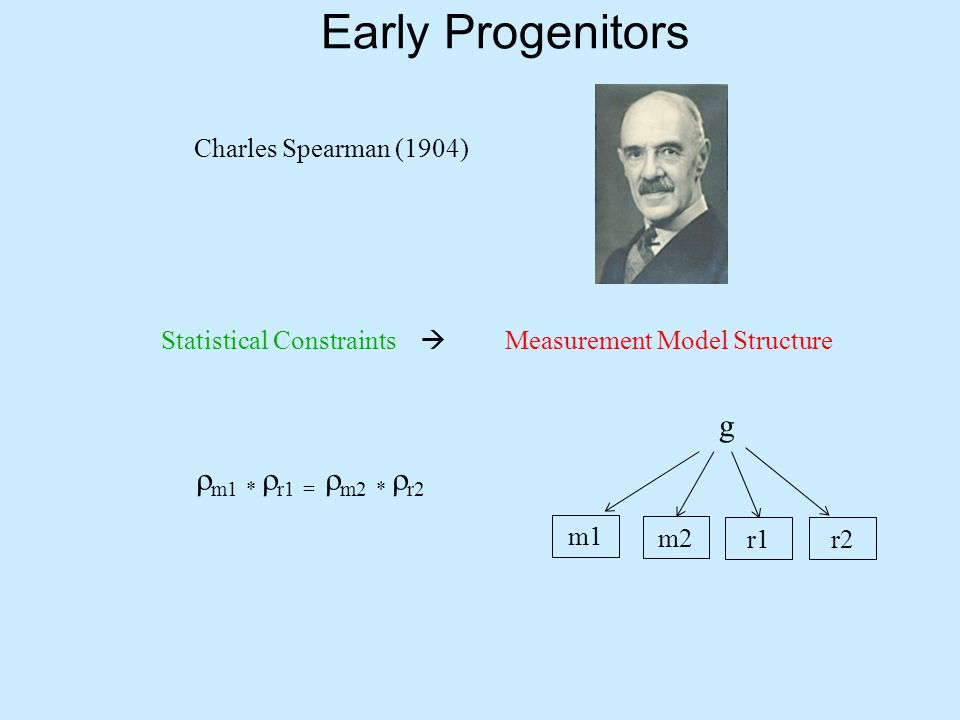 Early Progenitors g rm1 * rr1 = rm2 * rr2 Charles Spearman (1904)