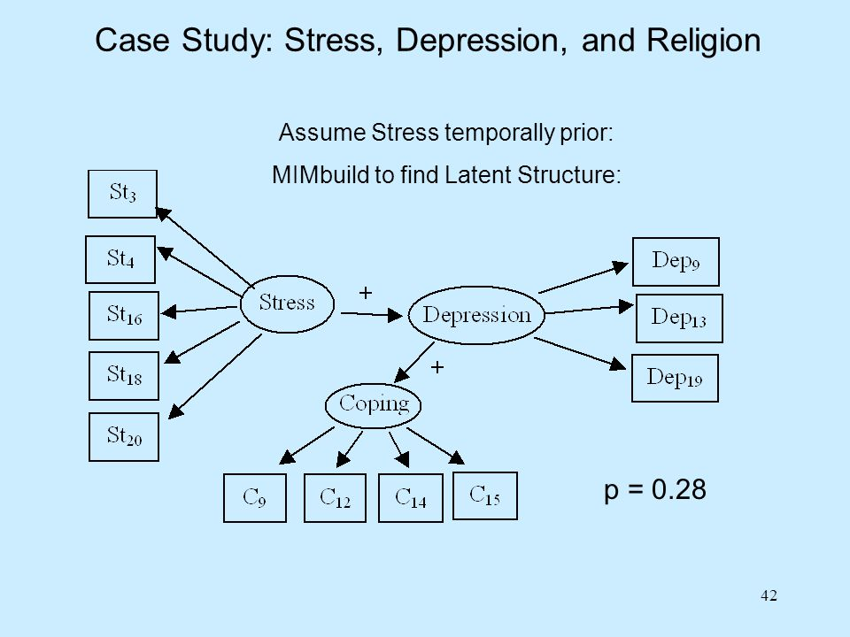 Case Study: Stress, Depression, and Religion