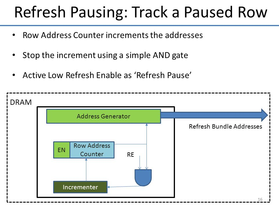 Refresh Pausing: Track a Paused Row