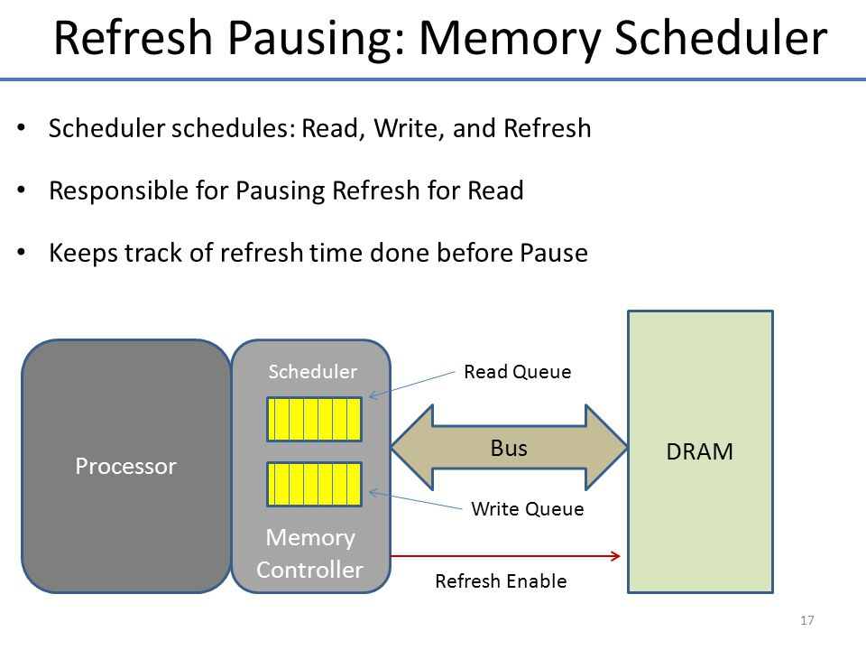 Refresh Pausing: Memory Scheduler