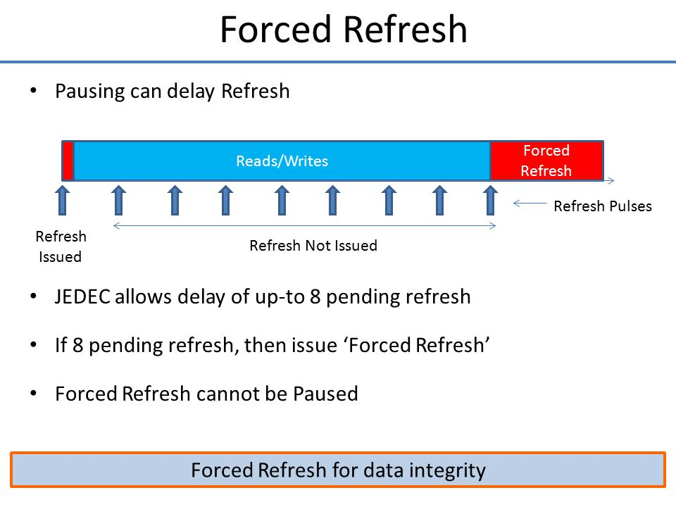Forced Refresh for data integrity