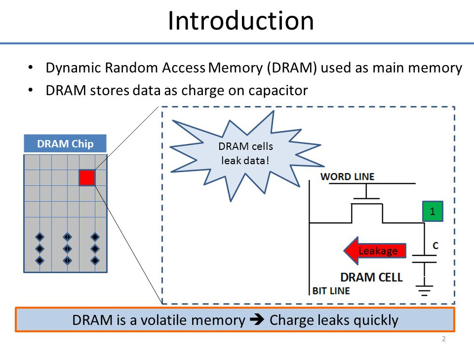 DRAM is a volatile memory  Charge leaks quickly