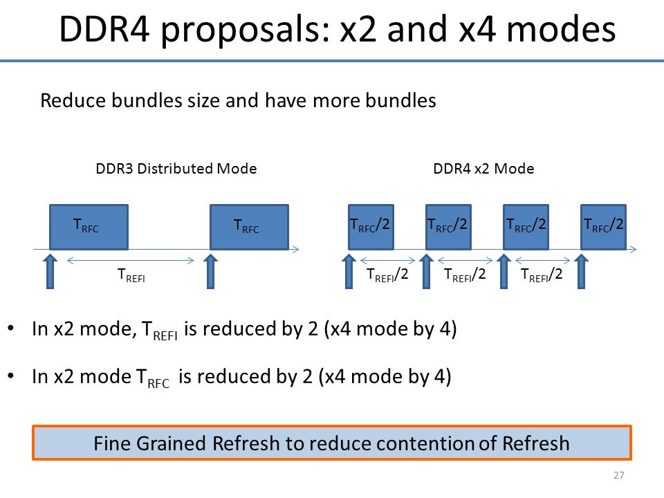 DDR4 proposals: x2 and x4 modes