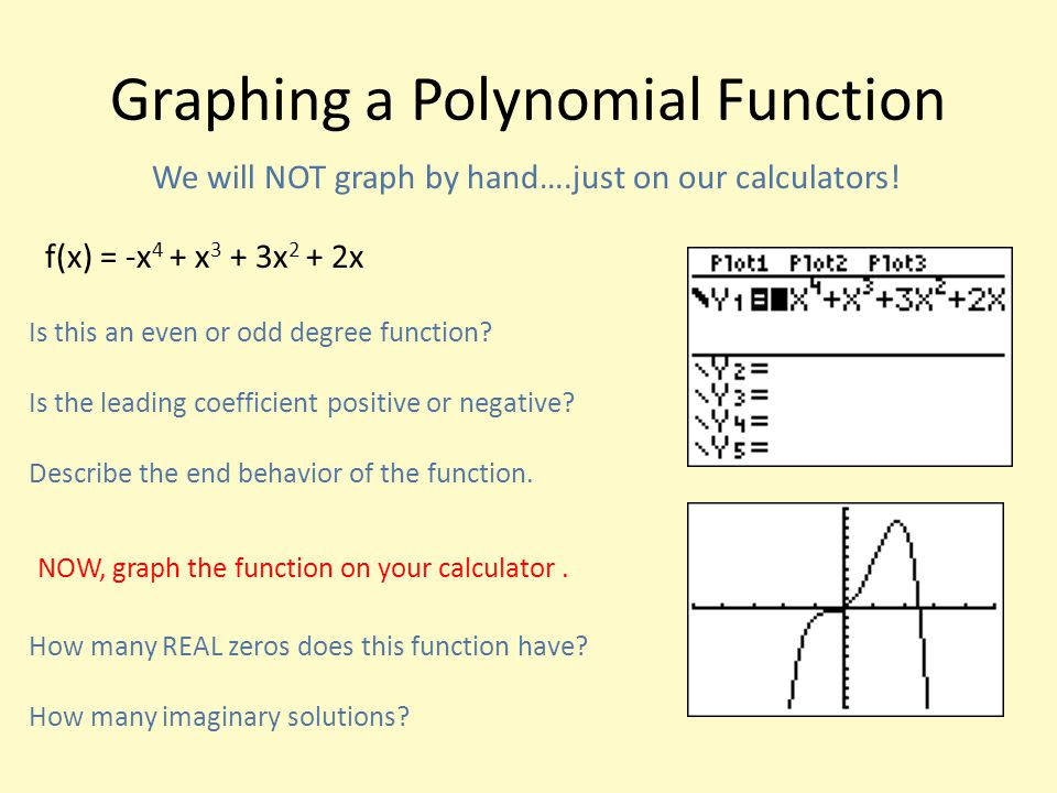 Graphing a Polynomial Function