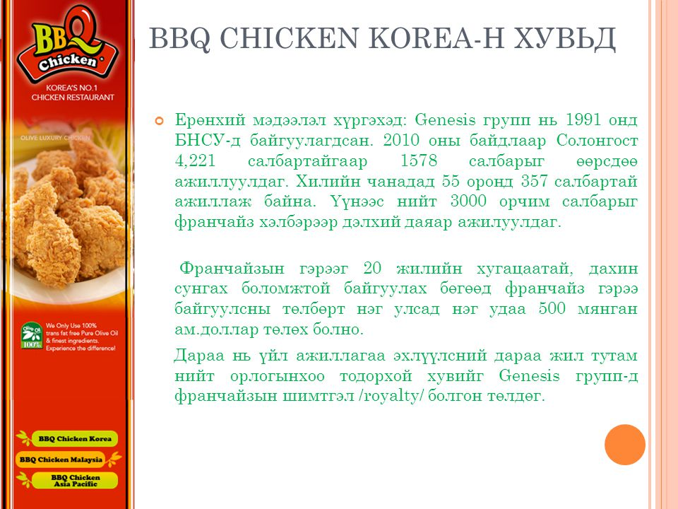 BBQ chicken Korea-н хувьд