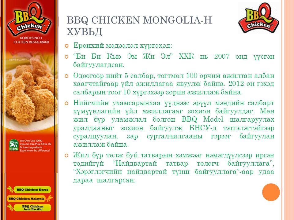 BBQ chicken Mongolia-н хувьд