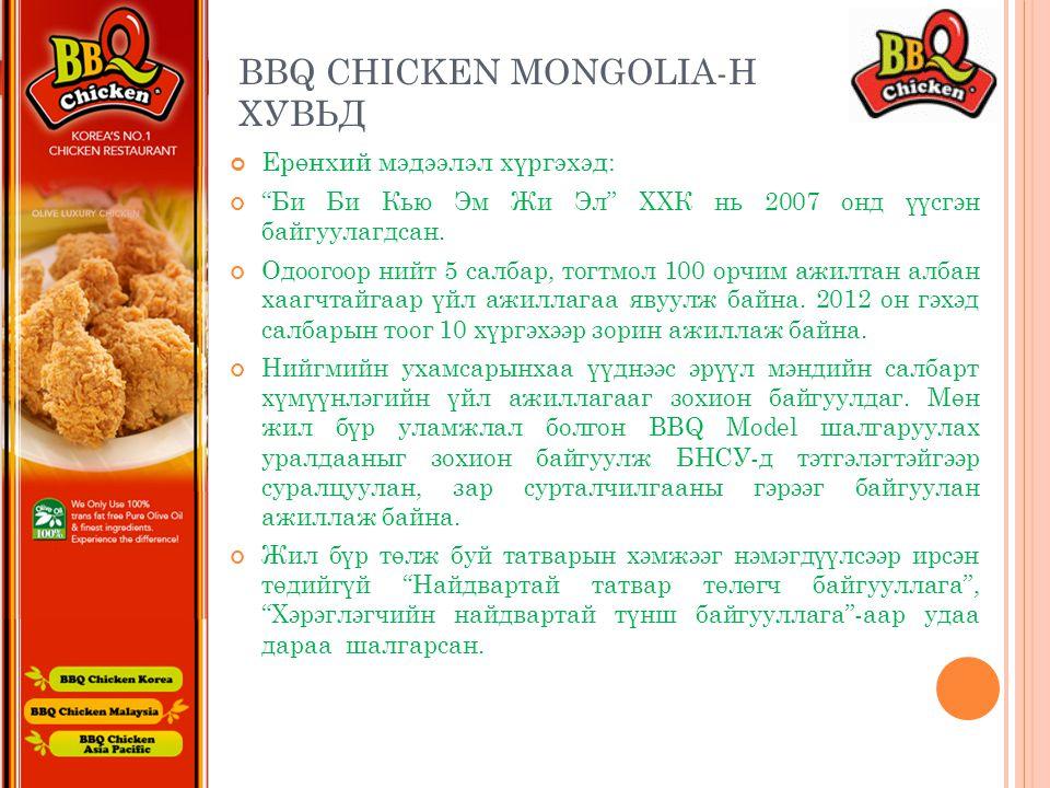 BBQ chicken Mongolia-н хувьд