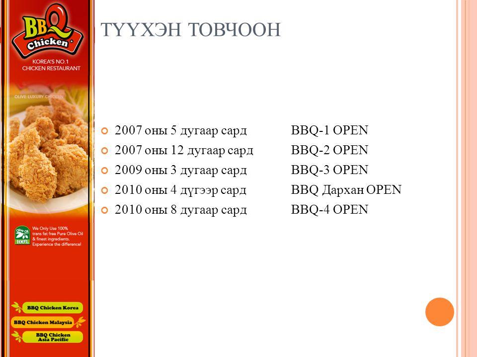Түүхэн товчоон 2007 оны 5 дугаар сард BBQ-1 OPEN