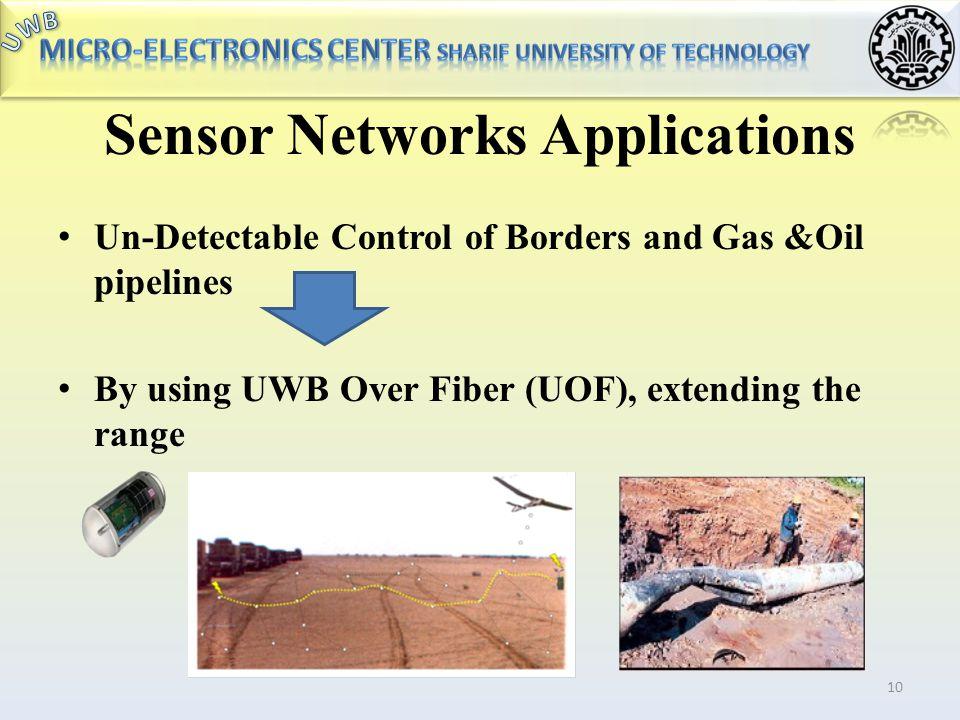Sensor Networks Applications