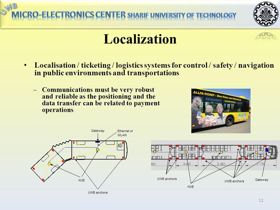 Localization Micro-Electronics Center Sharif University of Technology