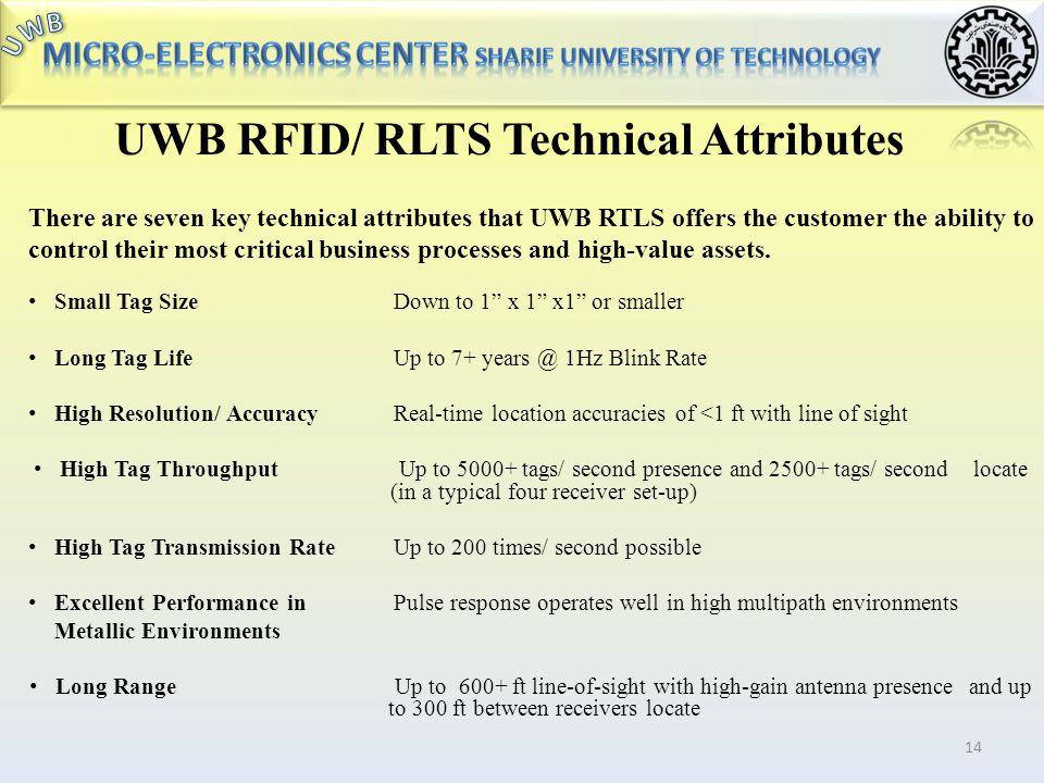 UWB RFID/ RLTS Technical Attributes