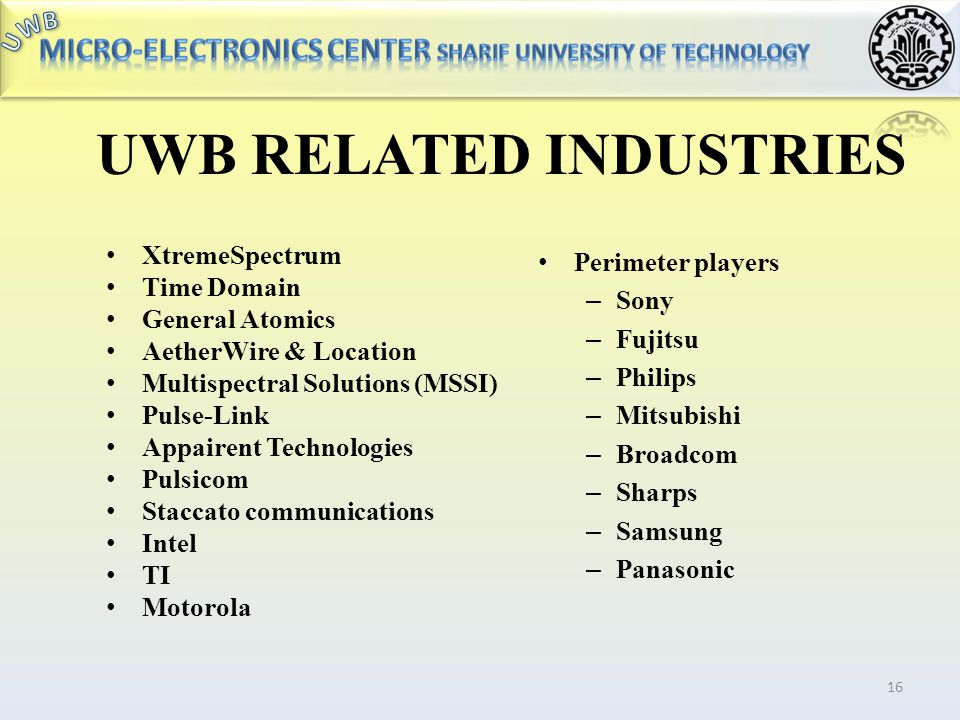 UWB RELATED INDUSTRIES