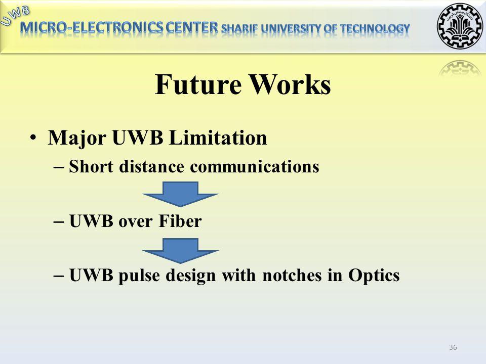 Future Works Major UWB Limitation Short distance communications