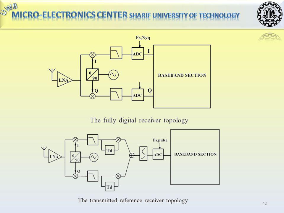 Micro-Electronics Center Sharif University of Technology