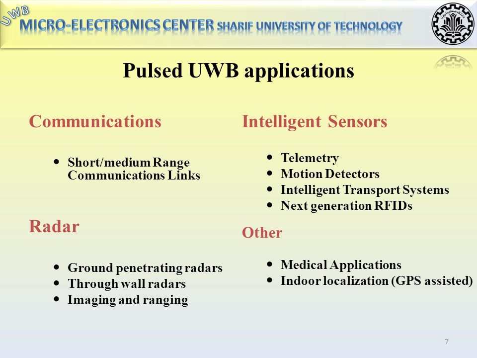 Pulsed UWB applications