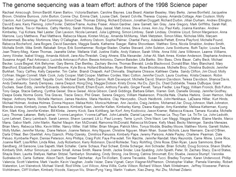 The genome sequencing was a team effort: authors of the 1998 Science paper