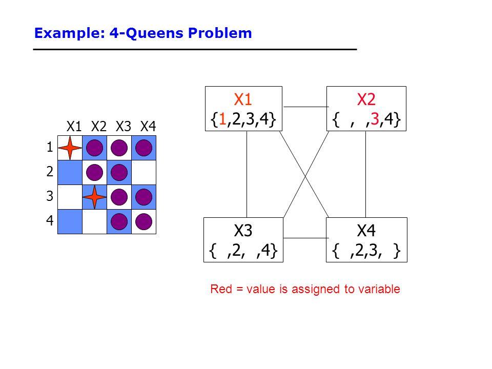 Example: 4-Queens Problem