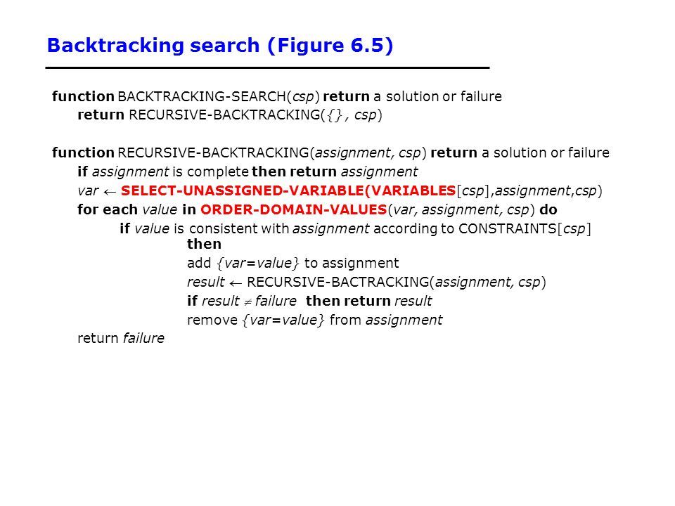 Backtracking search (Figure 6.5)