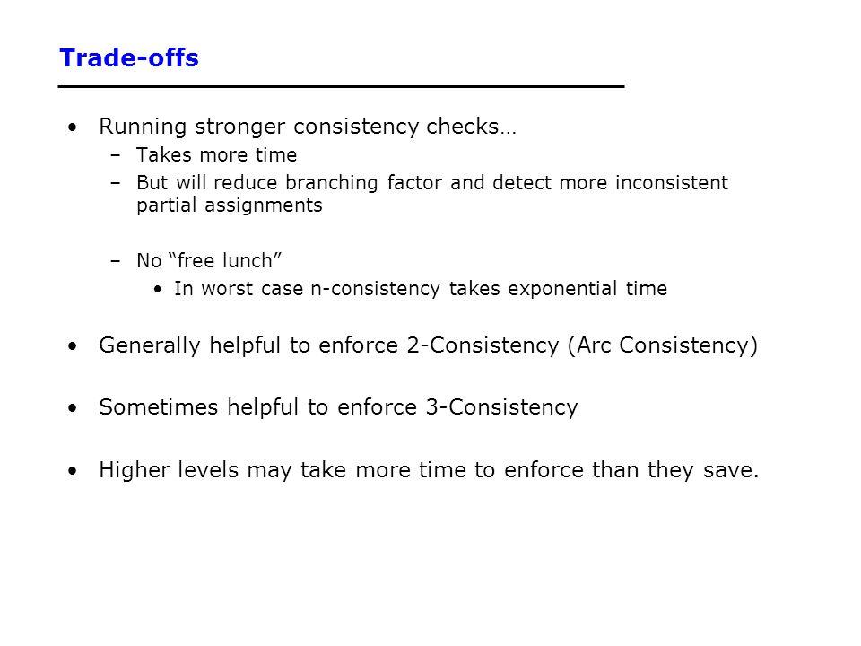 Trade-offs Running stronger consistency checks…