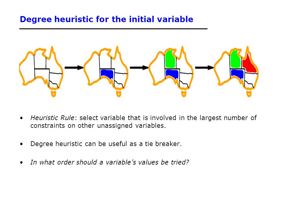 Degree heuristic for the initial variable