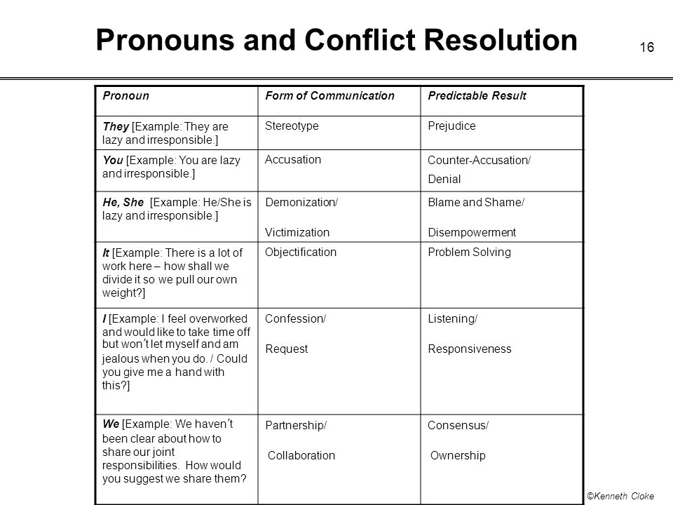 Pronouns and Conflict Resolution