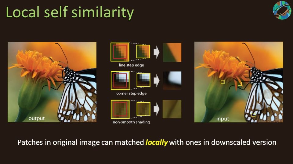 Local self similarity Patches in original image can matched locally with ones in downscaled version.