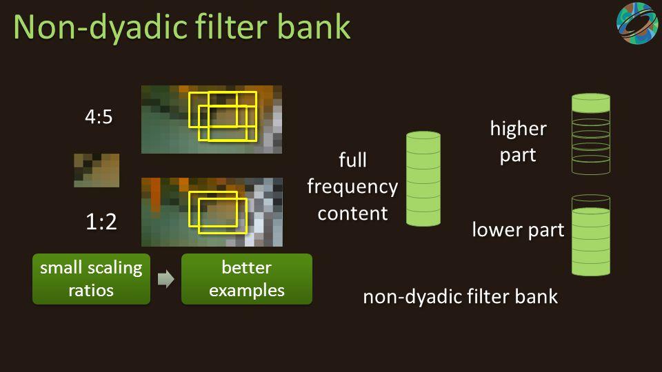 Non-dyadic filter bank