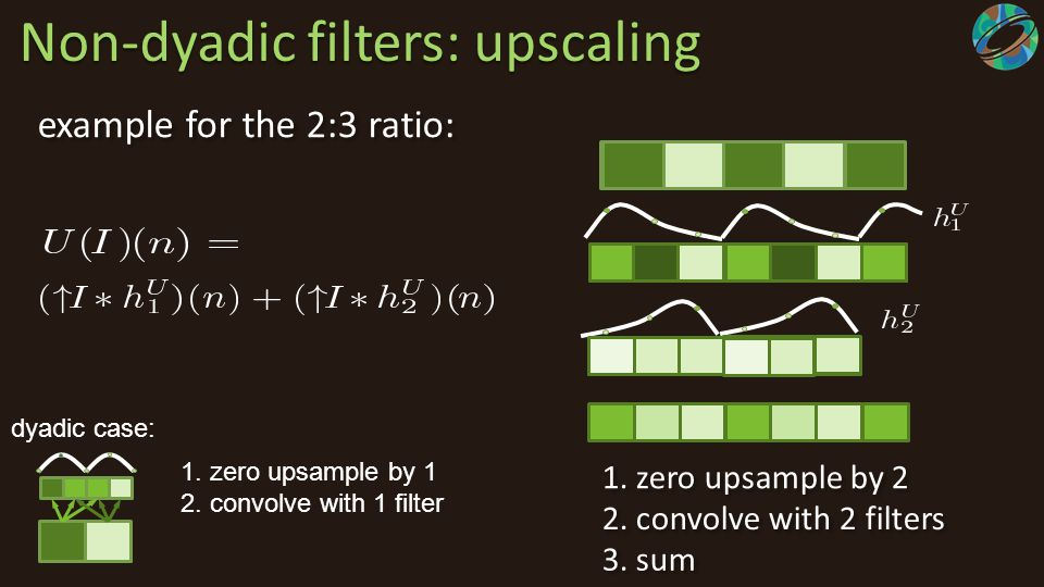 Non-dyadic filters: upscaling