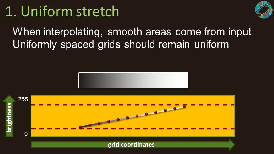 1. Uniform stretch When interpolating, smooth areas come from input Uniformly spaced grids should remain uniform.