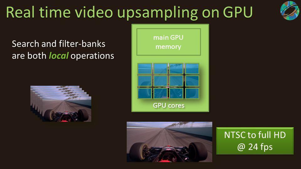 Real time video upsampling on GPU