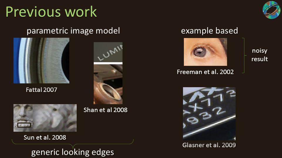 parametric image model