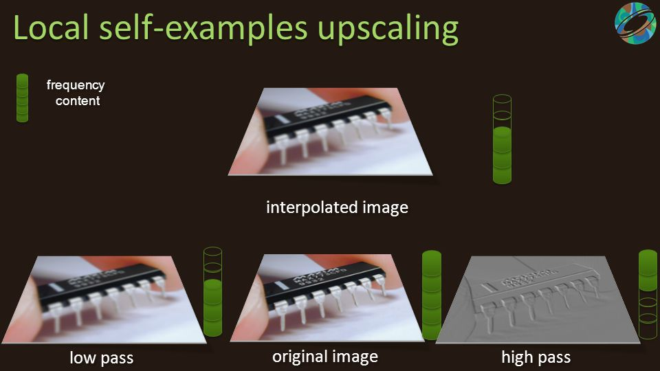 Local self-examples upscaling