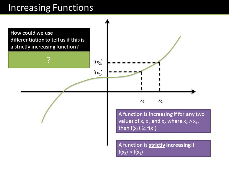 Increasing Functions How could we use differentiation to tell us if this is a strictly increasing function