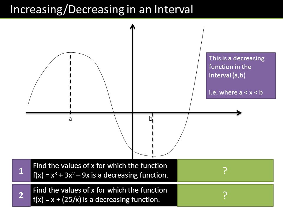 Increasing/Decreasing in an Interval
