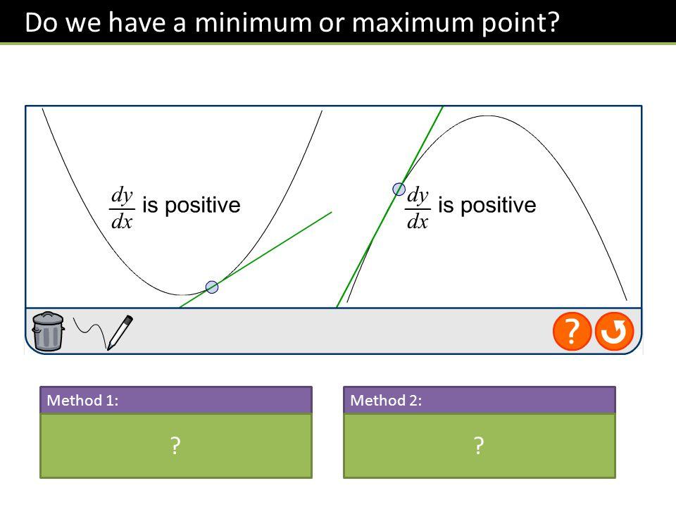 Do we have a minimum or maximum point