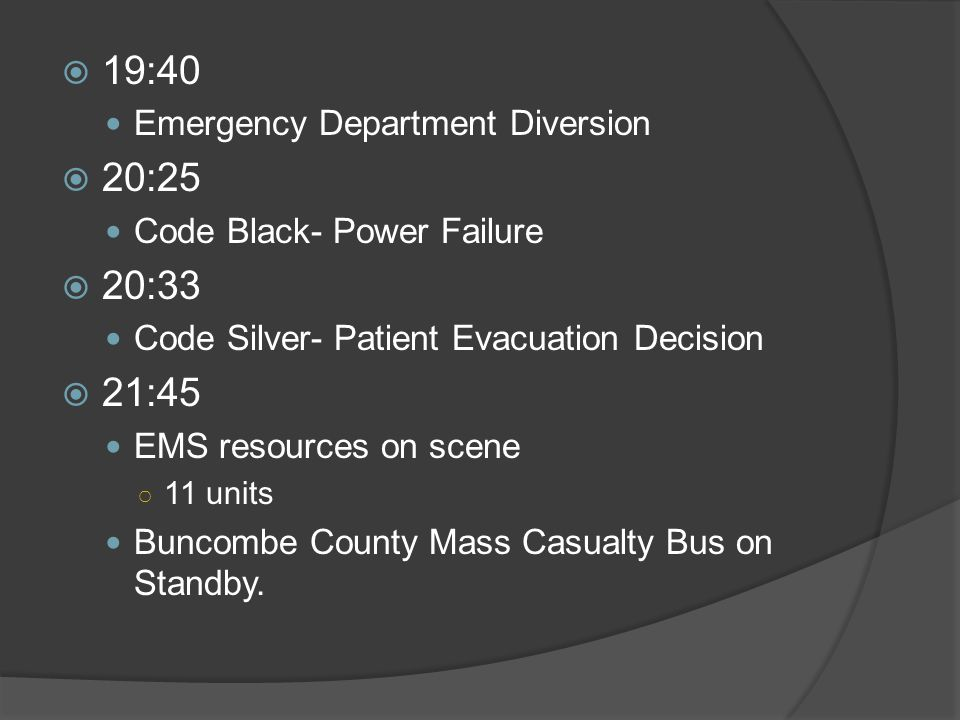 19:40 20:25 20:33 21:45 Emergency Department Diversion