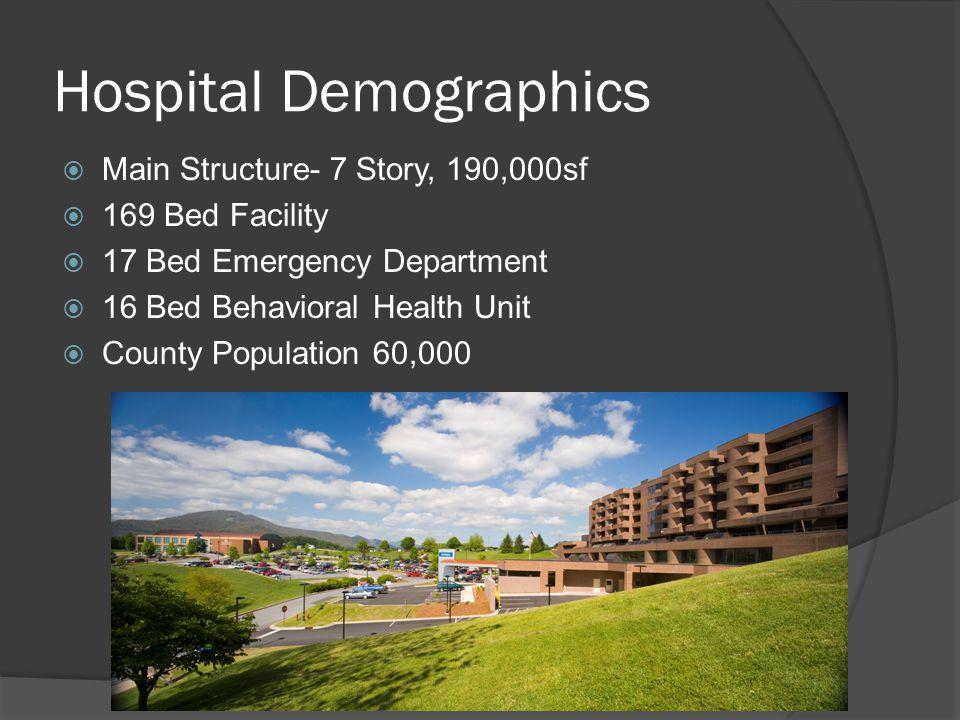 Hospital Demographics