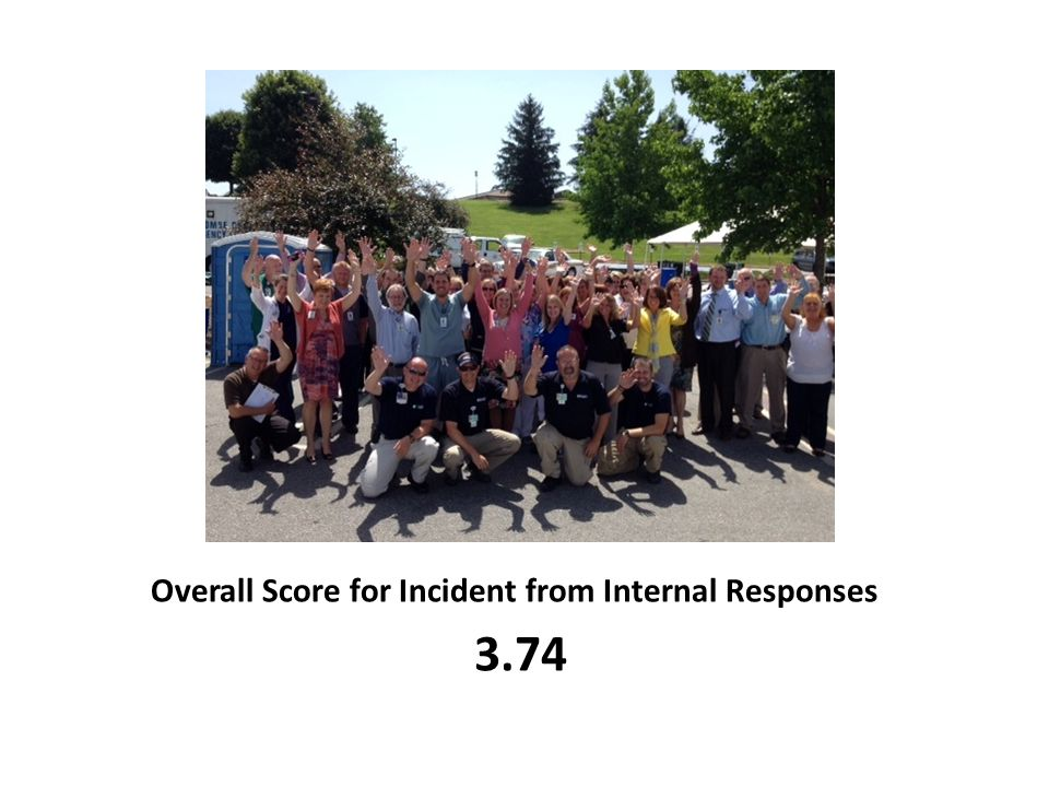 Overall Score for Incident from Internal Responses
