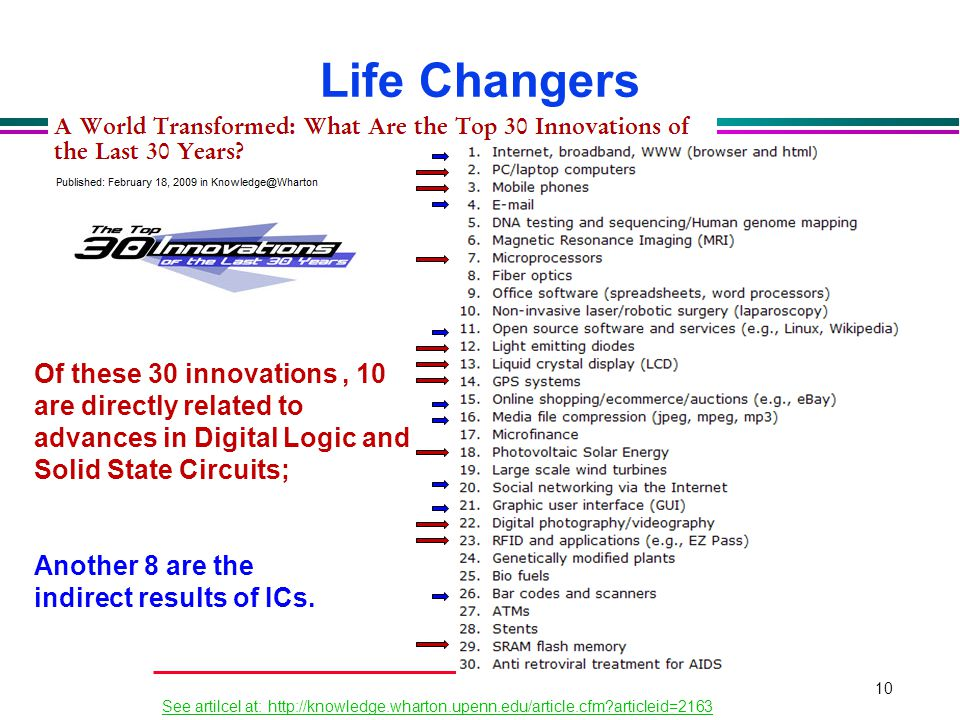 Life Changers Of these 30 innovations , 10 are directly related to advances in Digital Logic and Solid State Circuits;