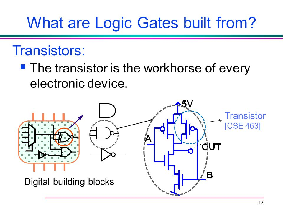 What are Logic Gates built from